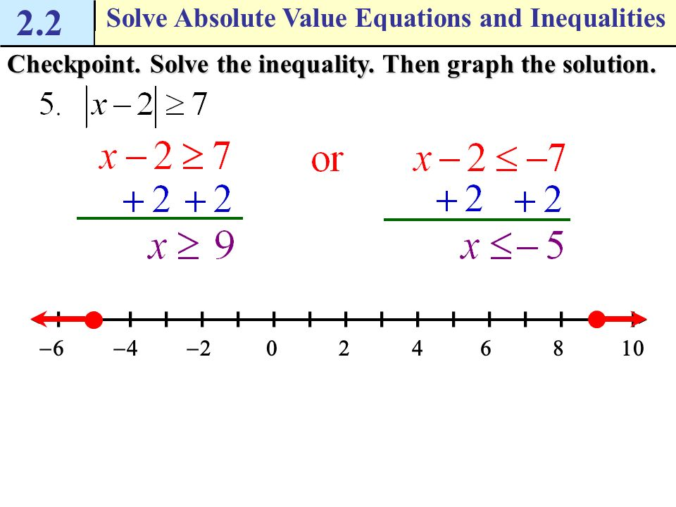 writing absolute value equations in standard form