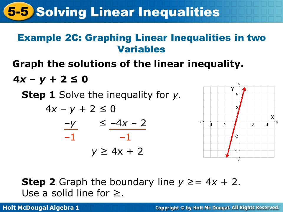 how to know where to shade when graphing inequalities