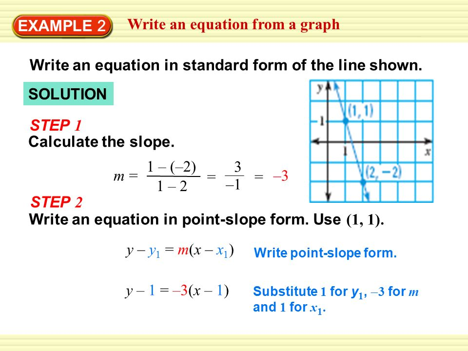 54 Write Linear Equations In Standard Form Ppt Download