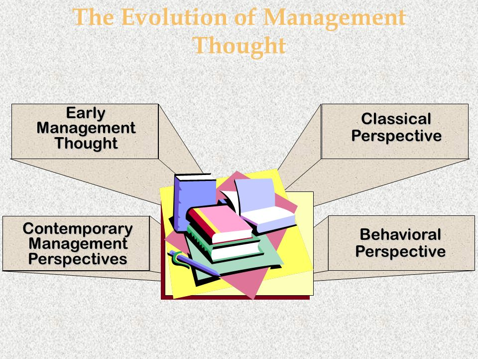 the evolution of management thought assignment Evolution of management thought introduction  copyrights  2017 wwwmastertutorialsorg design and development by intlum.