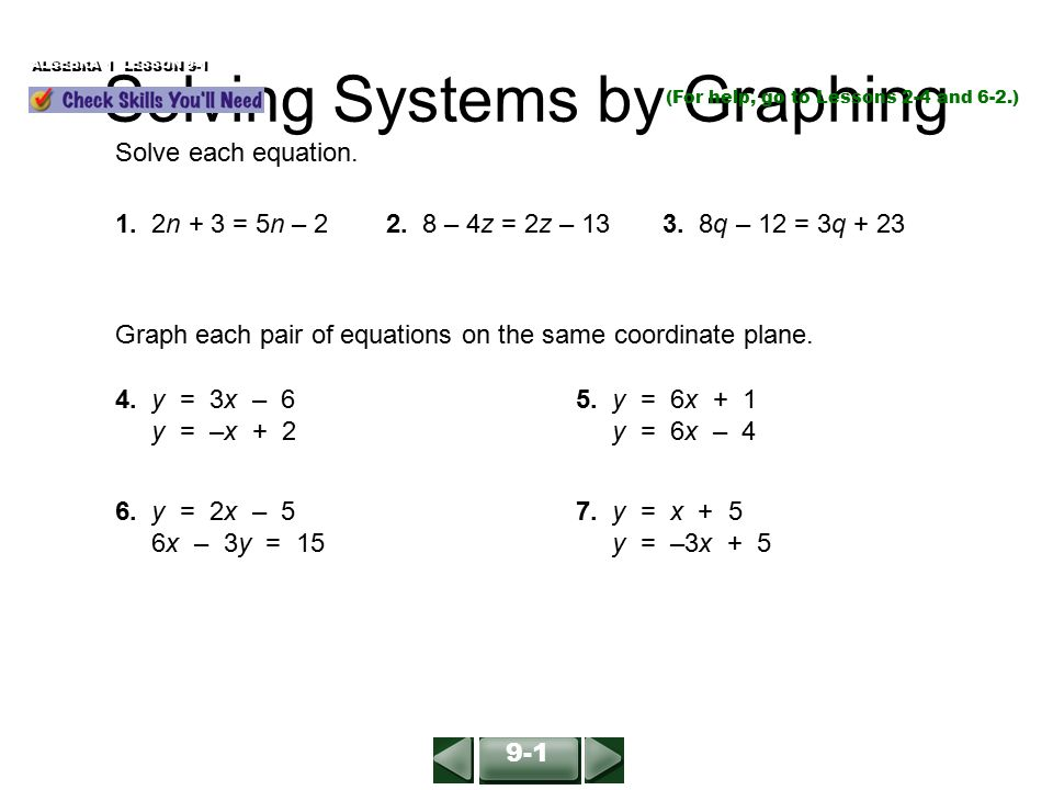 Solving Systems by Graphing - ppt video online download
