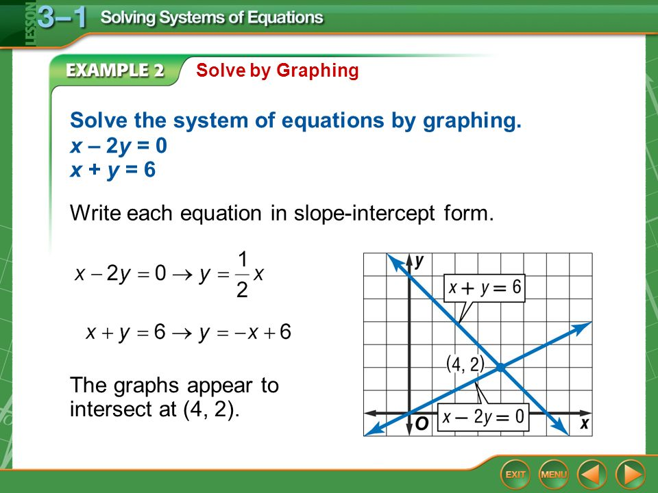 Solve the system of equations by graphing. x – 2y = 0 x ...