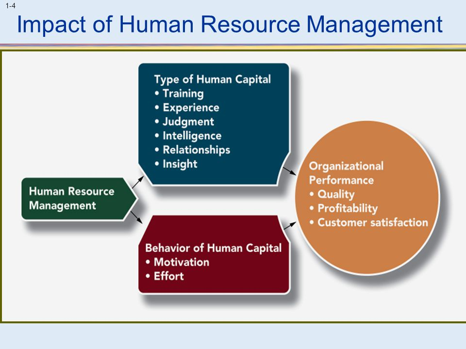 impact of human resources management Pdf | we describe why human resource management (hrm) decisions are likely  to have an important and unique influence on organizational performance.