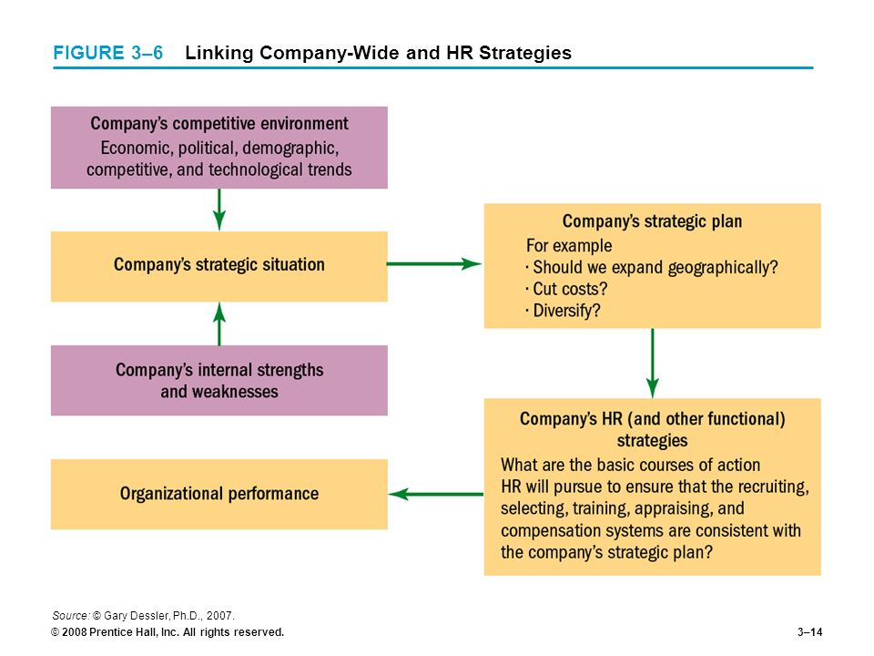 "strategic management and company This article discusses the role of finance in strategic planning the company's long-term ""using the balanced scorecard as a strategic management."