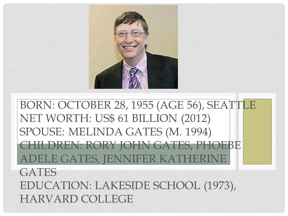 Born: October 28, 1955 (age 56), Seattle Net worth: US$ 61 billion (2012) Spouse: Melinda Gates (m.