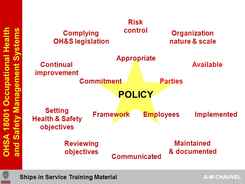 OHSA 18001 Occupational Health and Safety Management Systems