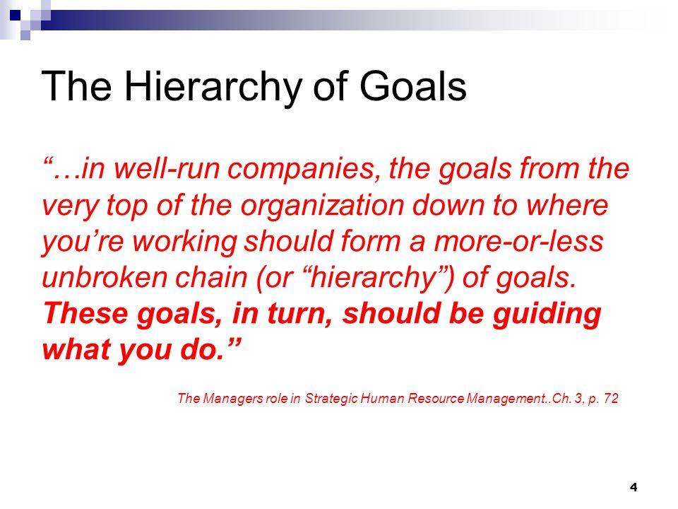 goals of human resource management pdf