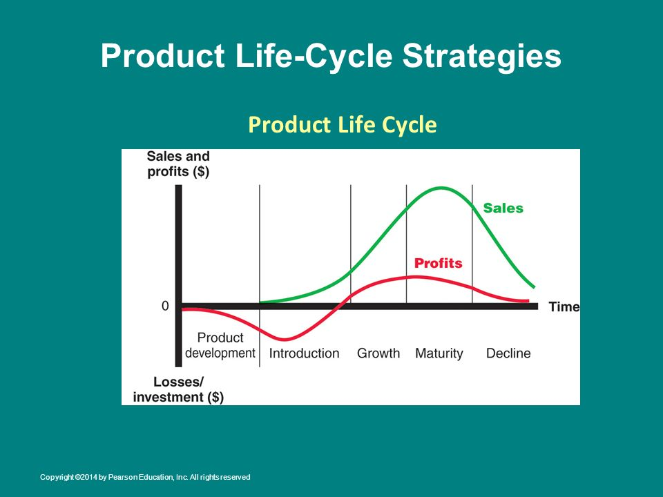 strategies of product decline Marketing strategies target markets market strategies and decline with late users the strategy used to position a product is usually a result of an analysis of your customers and competition.