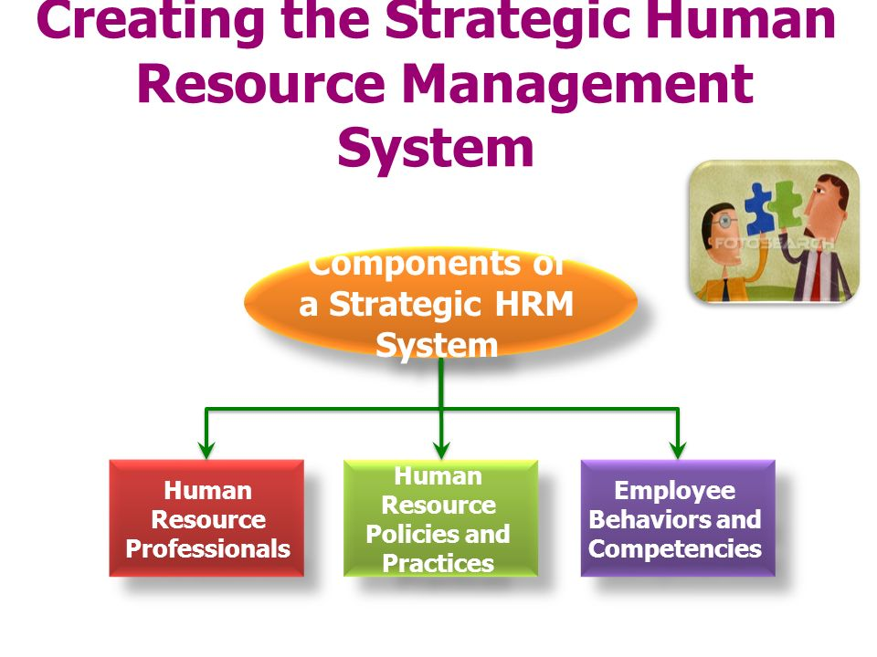 the strategic human resource management Due to changes in business environment, the human resource gained more roles and activities in the shaping of the strategy of management in organisations the contemporary literature review provides a number of various definitions for strategy james brian quinn's definition of strategy focuses on .