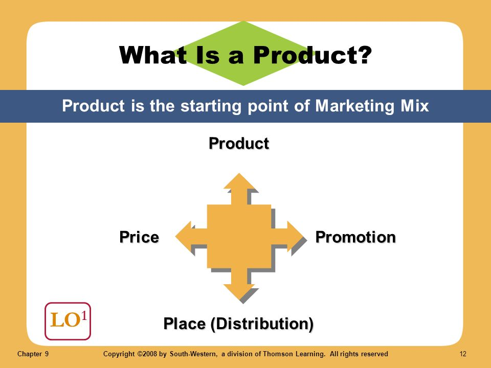 marketing starts long before a product The problem is partly that new products aren't developed and put through their paces in a systematic enough way to let marketing men know when a test for example, does not wait until a product is refined before starting its work, but begins immediately on the problem of communicating the concept reflected in the item.