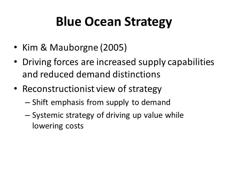 blue ocean strategy by kim and mauborgne pdf