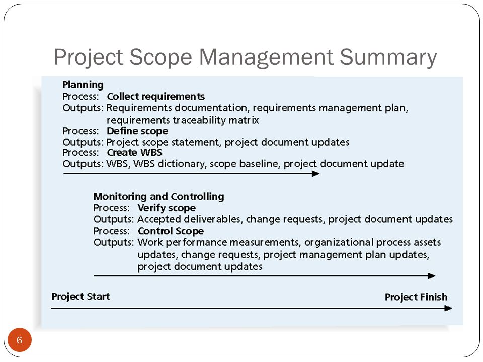 Project scope management ppt video online download for Scope documents project management