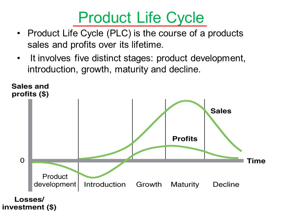 product life cycle and the factors that will affect its movement The product life cycle  the four phases usually used to describe a product's life cycle are: introduction growth maturity decline tip: sometimes a pre-launch development phase is.
