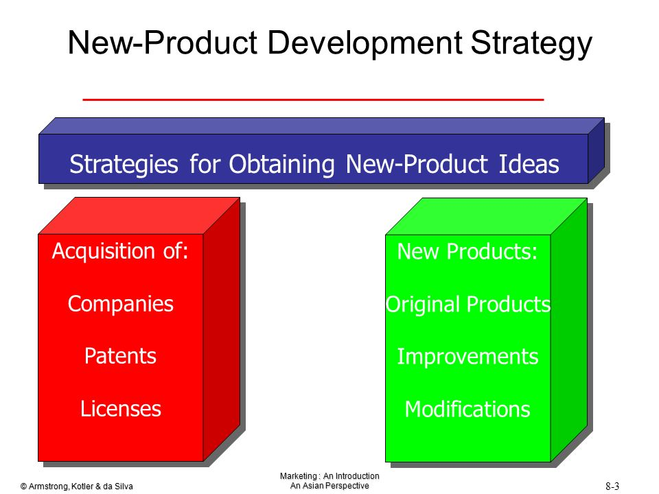 New product development and product life cycle strategies for Product design strategy