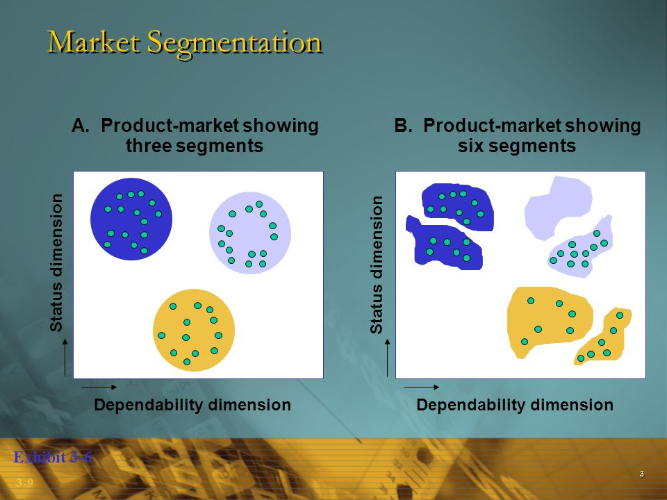 marketing mixes for two different segments in consumer markets Introduction to market segmentation  sellers may divide a market into different groups of individual markets  it can be two parts, consumer market.