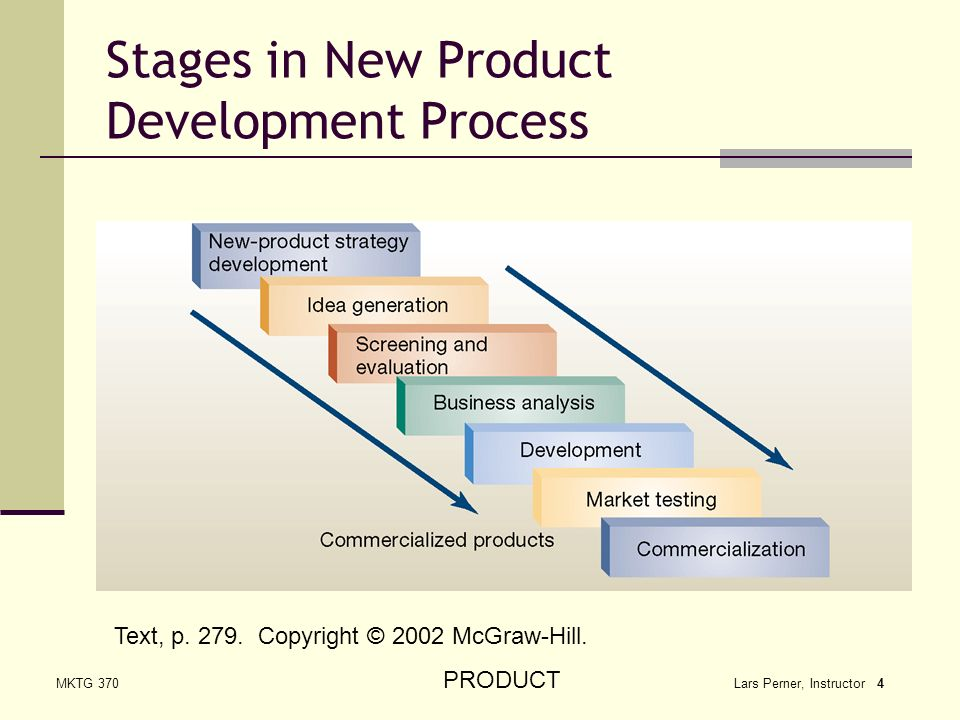 crawford new product development phases The new new product development game stop running the relay race and take up rugby hirotaka takeuchi and  flexible process for new product development, fust as im-portant, the new approach can act as a change agent: it is a  to design the product (phase three) before all the results of the feasibility tests (phase two) are in or, the.