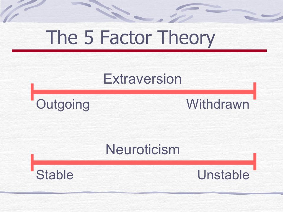 neuroticism and the five factor model essay There are extraversion 70 percentile, agreeableness 74 percentile  this essay  aim to describe the size five factor model or big five personality traits and the.