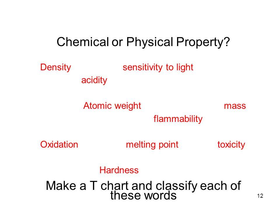Light Sensitivity Chemical Property