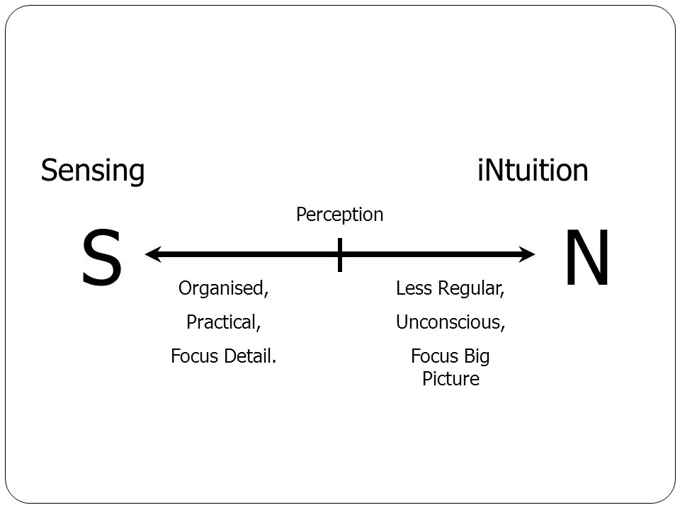Myers-Briggs: Are You Sensing Or Intuitive?