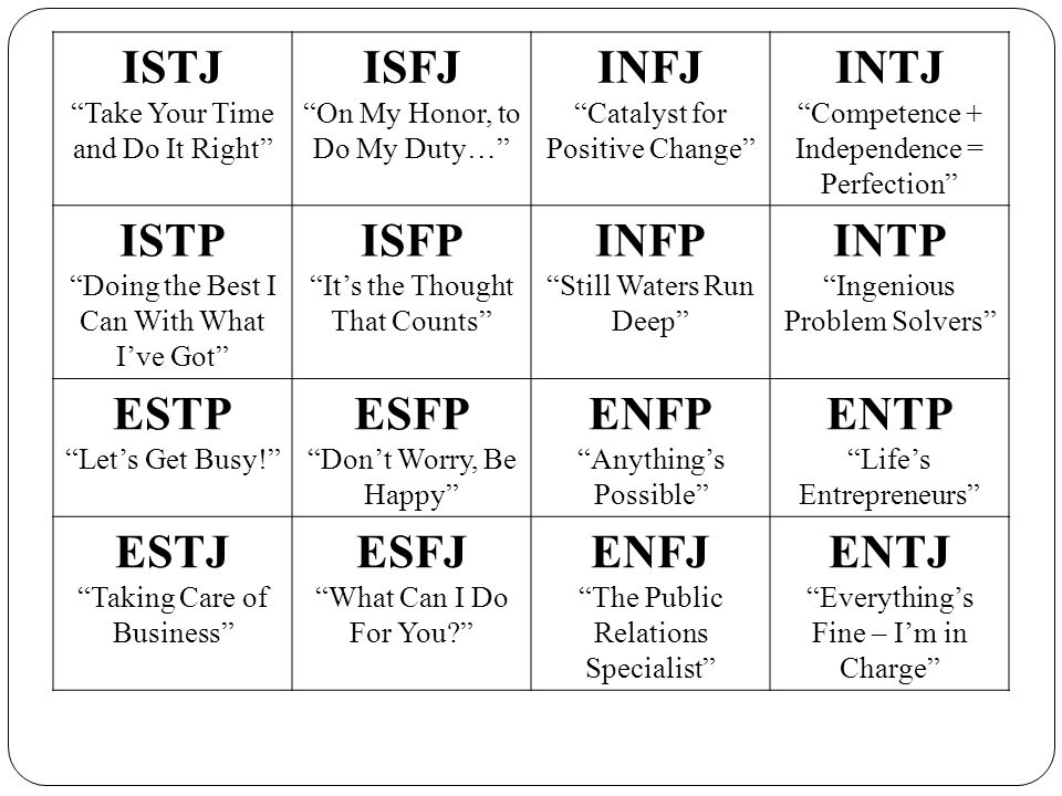 estj and istp relationship