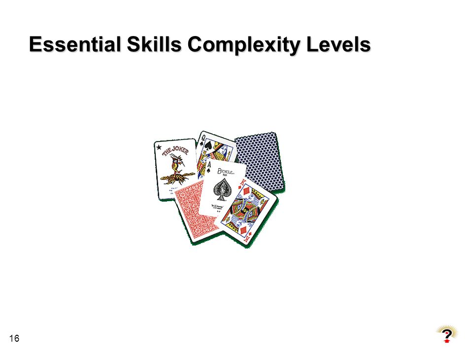 Essential Skills Complexity Levels