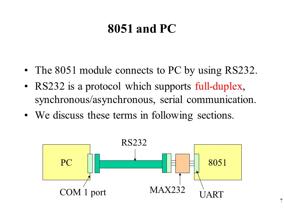 c program for pc to pc communication using rs232