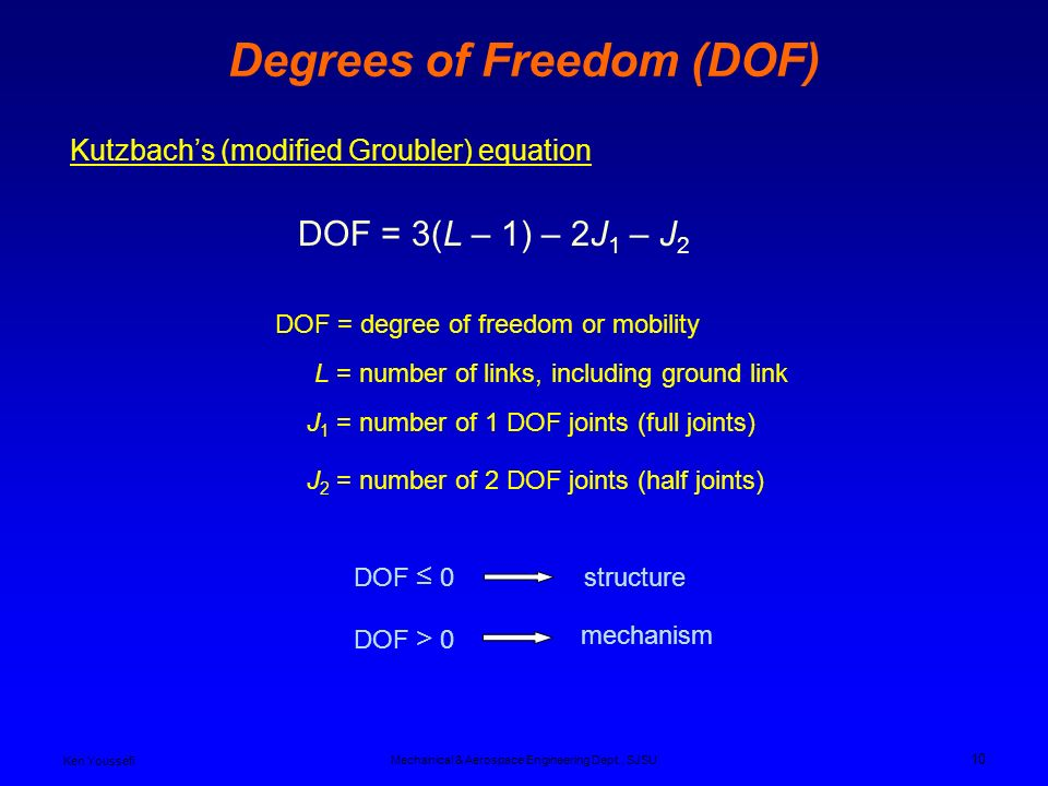 degrees of freedom example pdf