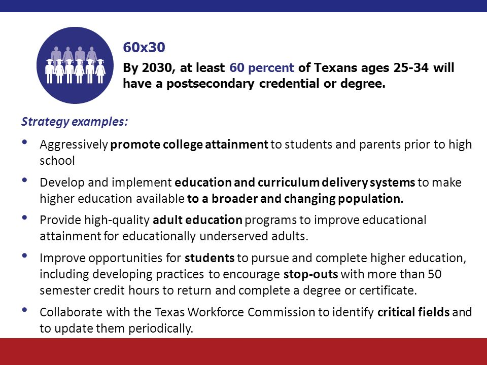 importance of completing postsecondary program The 1990 student right-to-know act requires postsecondary institutions to report the percentage of students who complete their program within 150 percent of the normal time for completion (eg, within 6 years for students pursuing a bachelor's degree.