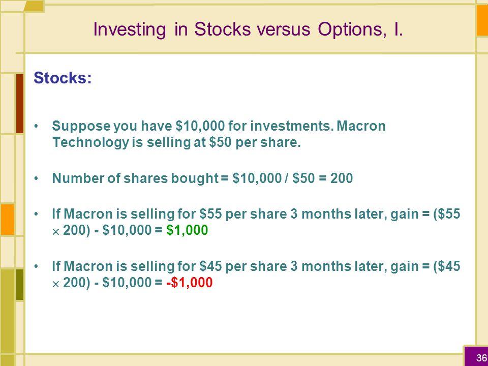 10000 stock options
