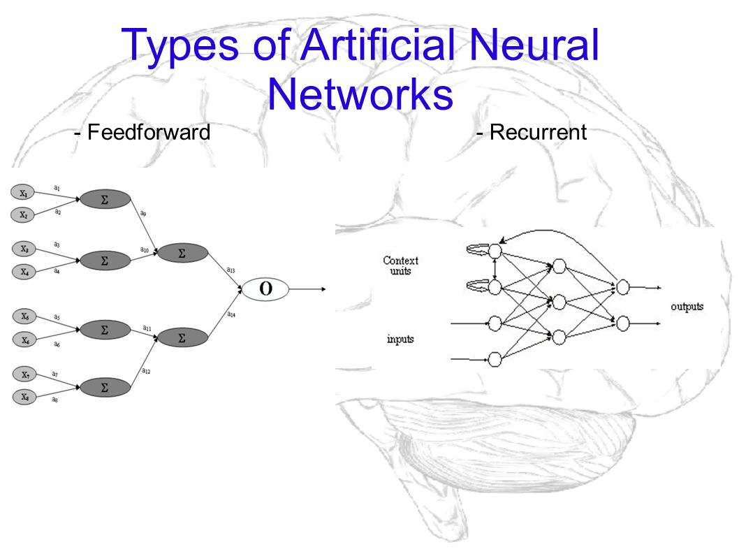 artificial neural networks in real life Description artificial neural networks in real-life applications offers an outlook on the most recent works in the field of artificial neural networks (ann.