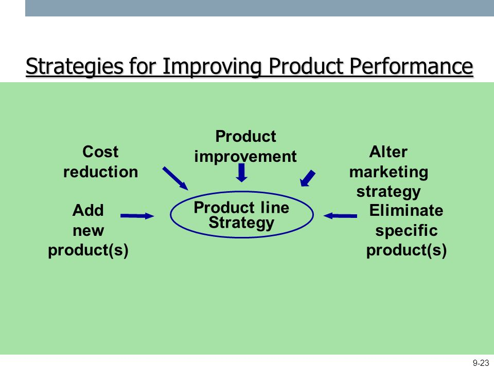 strategies for performance improvement Provide performance strategy and performance benchmarking services conduct organizational studies and evaluations, design systems and procedures, conduct work simplification and measurement.