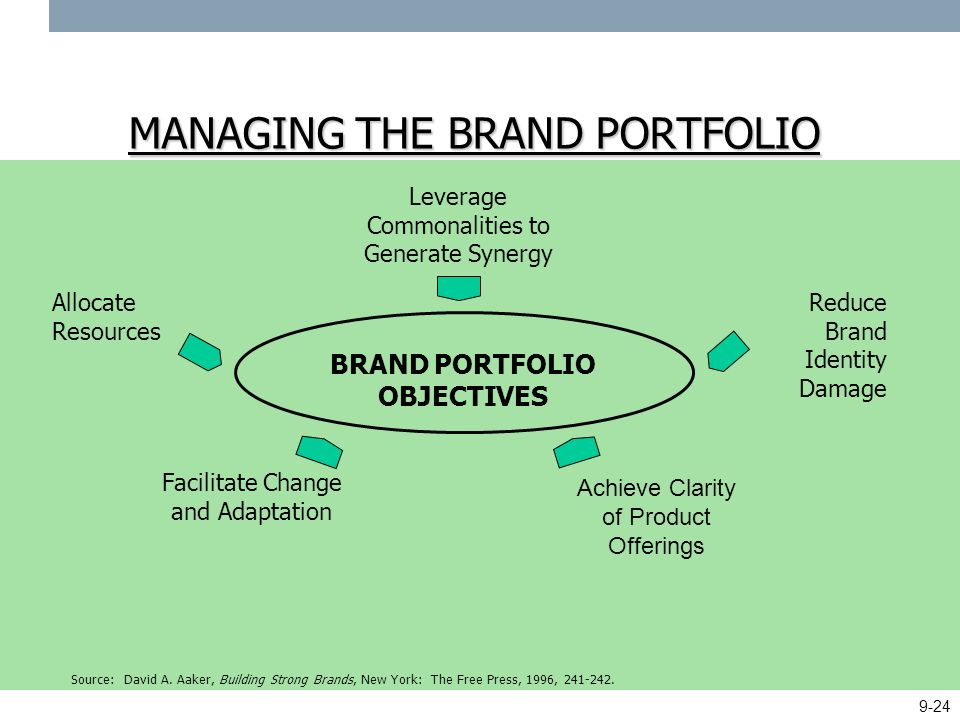 how to manage a strong brand Furthermore, strong brands have strong brand loyalty and the importance a strong brand is shown when brands expand their products moreover, brand strategy is important for a strong brand to exist, and consumers can convey an image of themselves when they buy.