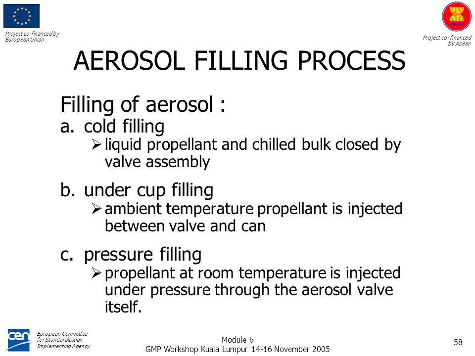 AEROSOL FILLING PROCESS