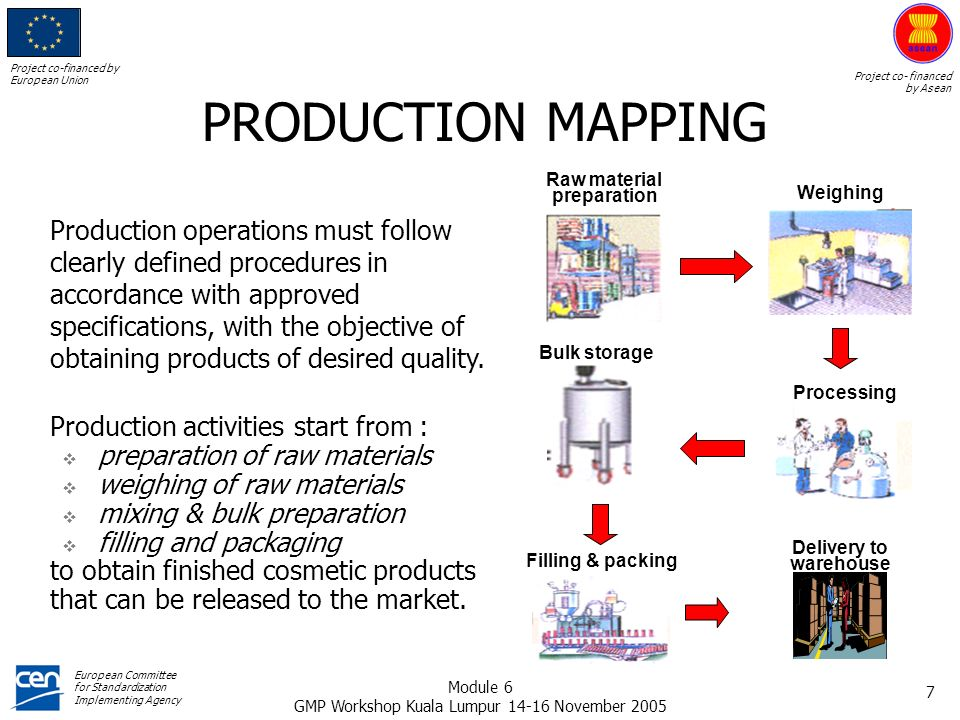 Raw material preparation