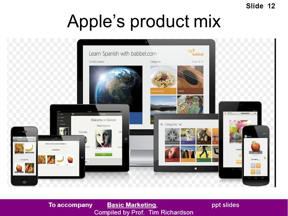 Apple Inc.'s Marketing Mix or 4Ps (An Analysis)