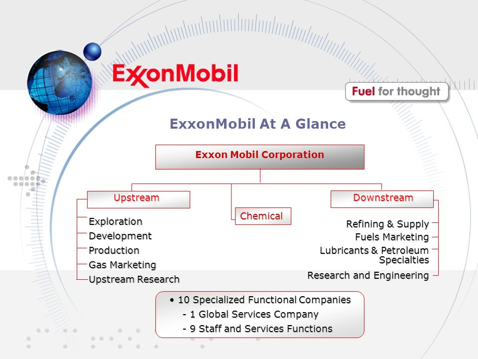 history of exxon mobil essay Exxonmobil essay exxonmobil corp is the world's largest publicly traded oil company, and one of the largest us companies, with $404 billion in revenue in 2007 and a market valuation of $504 billion at year end.