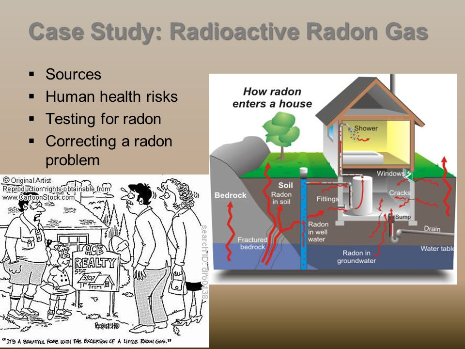radon gas case study essay Analysis of radon in shallow-well water: a case study at  of gas and hot solution  was determined by detecting feldspar's conversion to mineral kaolin granite.