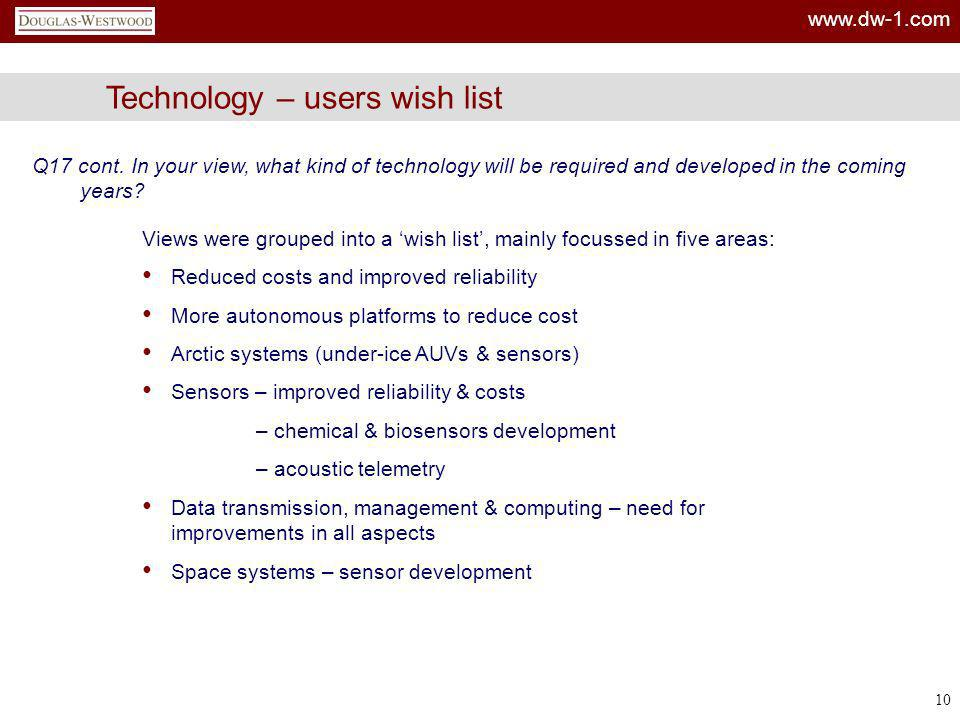 Technology – users wish list