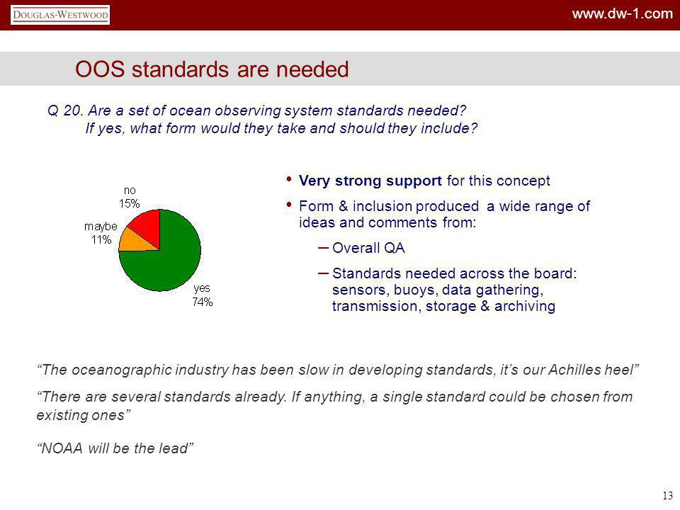 OOS standards are needed