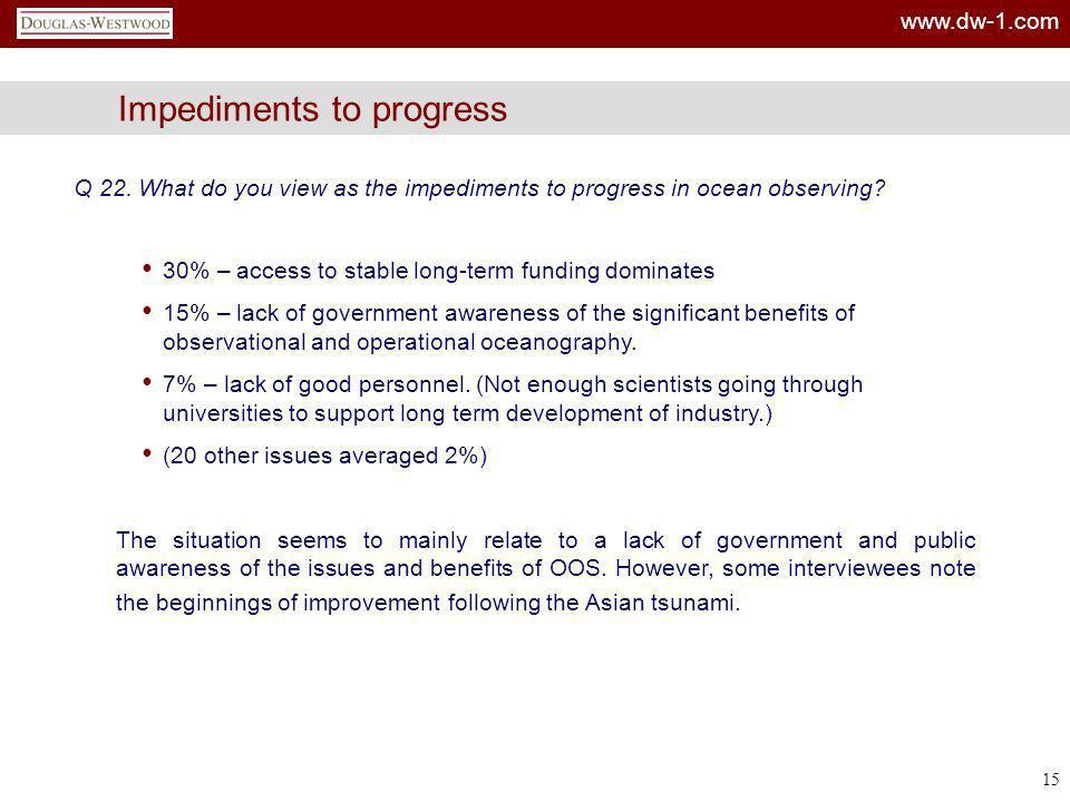 Impediments to progress