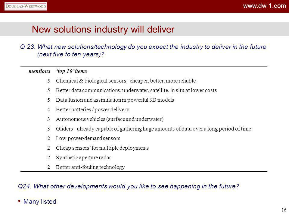 New solutions industry will deliver