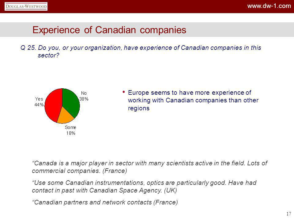 Experience of Canadian companies