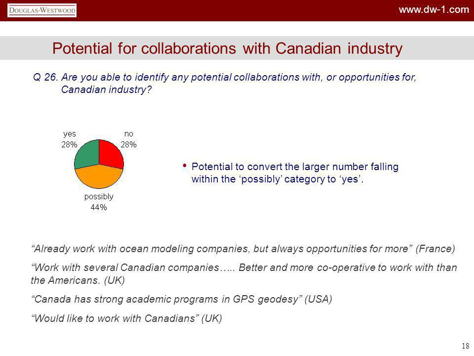 Potential for collaborations with Canadian industry
