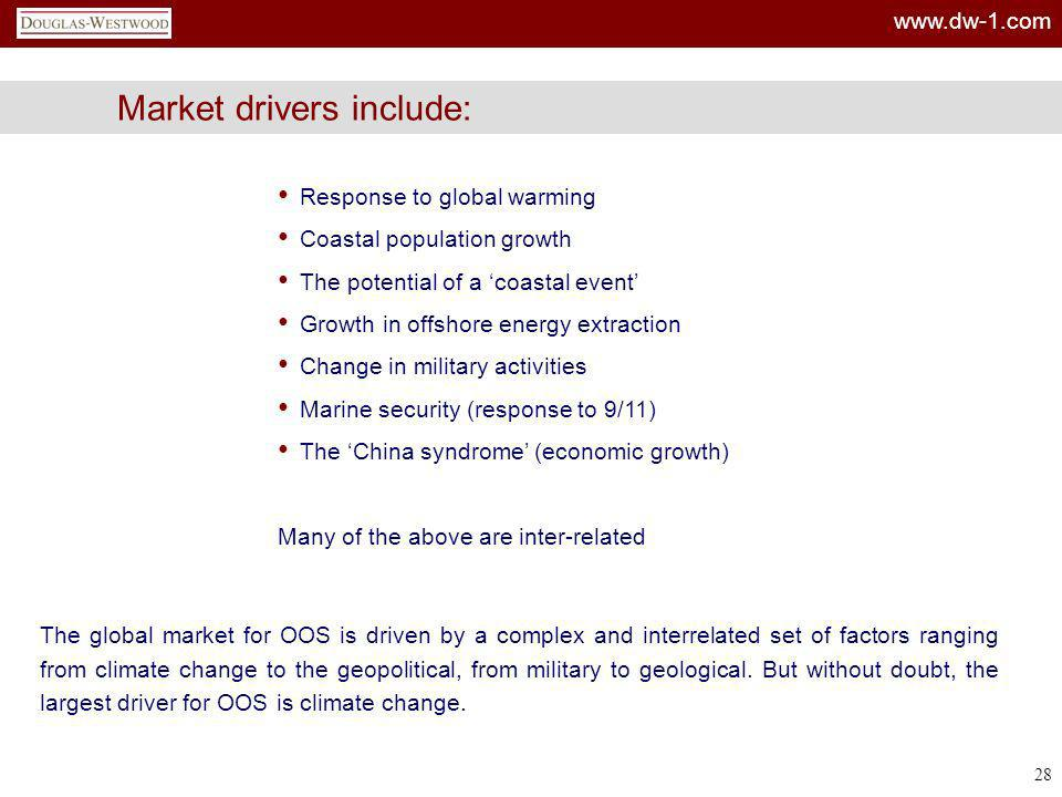 Market drivers include: