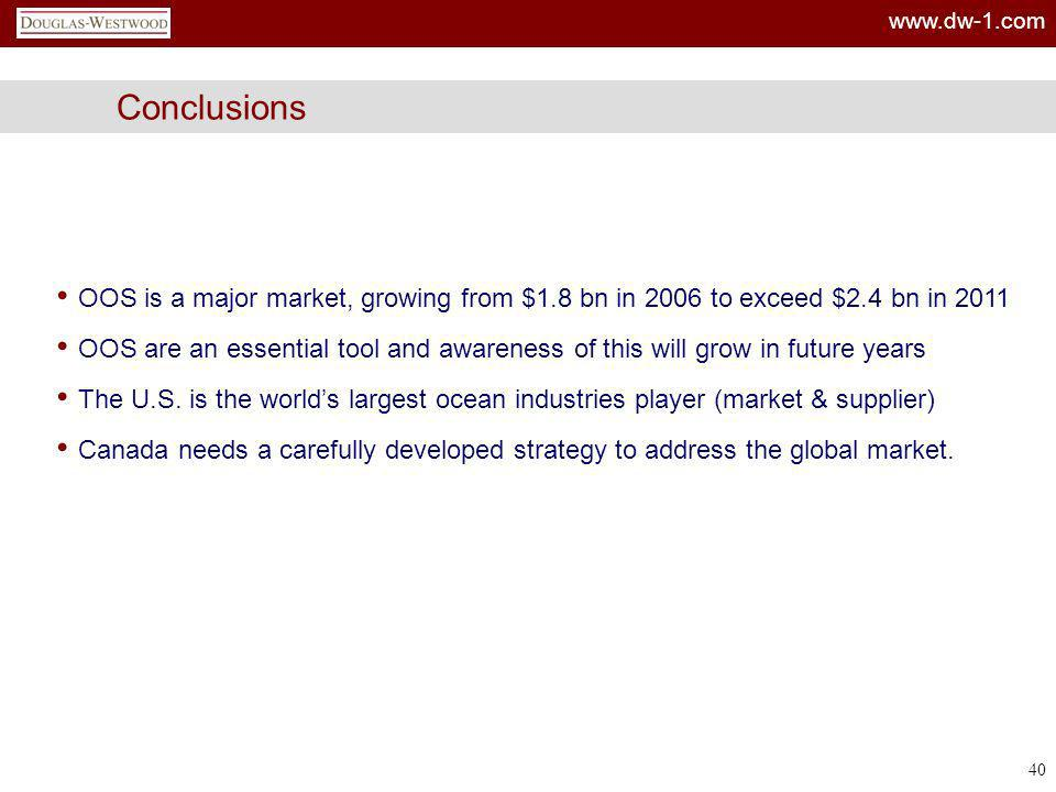 Conclusions OOS is a major market, growing from $1.8 bn in 2006 to exceed $2.4 bn in 2011.