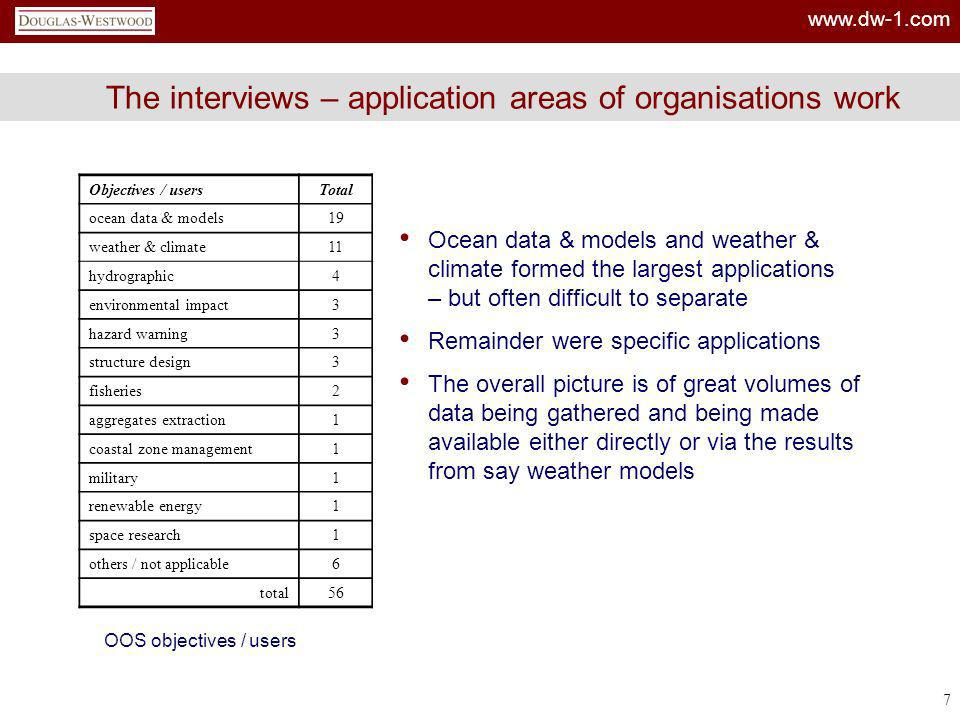 The interviews – application areas of organisations work