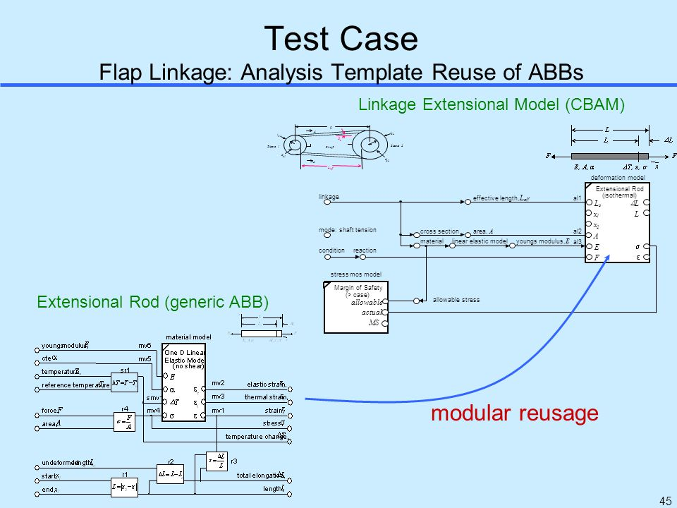 abb case analysis Based in zurich, abb is a $34 billion global company whose 132,000  and  supply them with background customer research and analysis on competition   enables abb to create additional customer cases for players to experience, and  the.