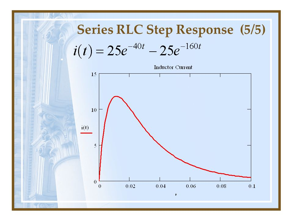 Series RLC Step Response (5/5)