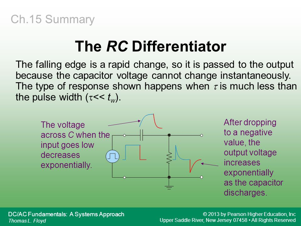 differentiator and integrator circuits Integrator and differentiator circuits  when a combination of resistors and capacitors are connected to an op amp, the lab 7: integrator and differentiator.