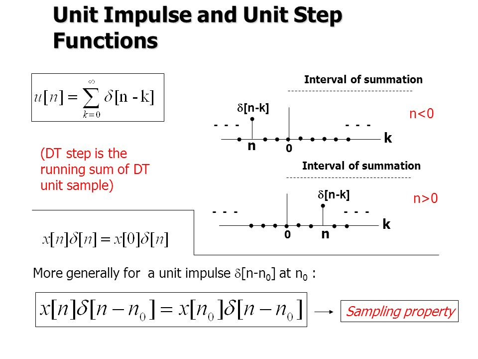 relationship between unit step response and impulse